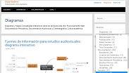 Lluís Codina web (y 2)