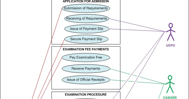 use case of the enrollment system Use case diagram template of college registration system view and share this diagram and more in your device or register via your computer to use this template.