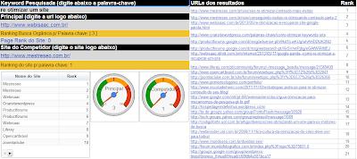 Planilha completa para verificação do Pagerank e rank da página na busca orgânica