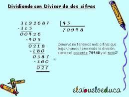 Tutorial: División con 2 cifras en el divisor
