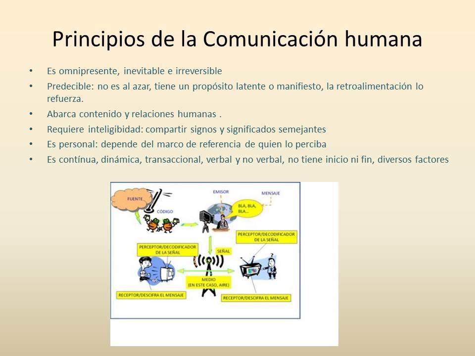 UNIDAD I. LA DINAMICA PSICOSOCIAL DE LA COMUNICACION