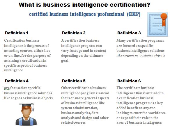 intelligence certification