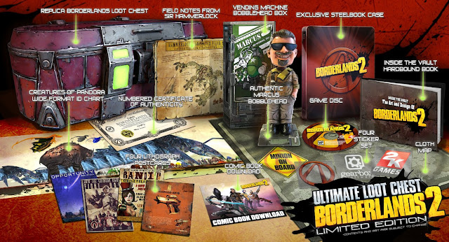Review Borderlands 2 Ultimate