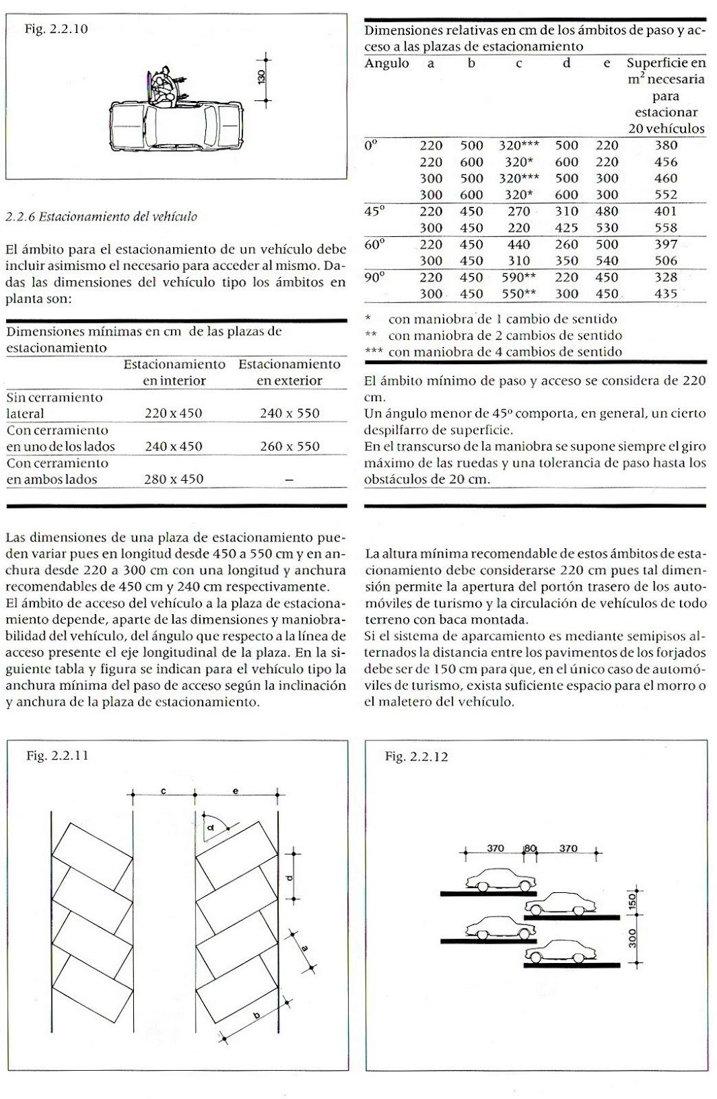 Etsass proyectos 3 4 grupo sangalli circulaci n y for Medidas en arquitectura pdf