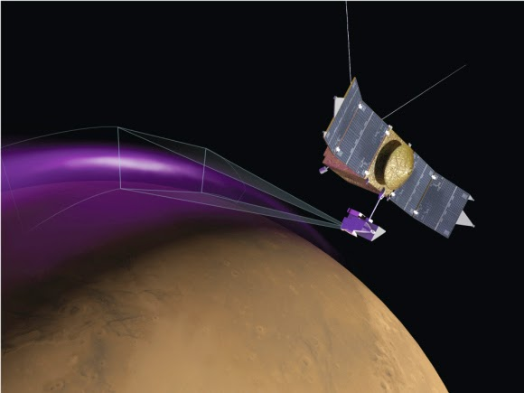 Aurora Terdeteksi Muncul di Planet Mars!