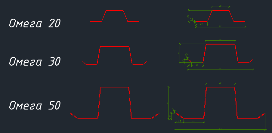 Biblioteka parametricheskih detalej SPDS
