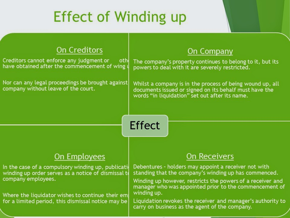winding up of company Read this essay on winding up of company come browse our large digital warehouse of free sample essays get the knowledge you need in order to.