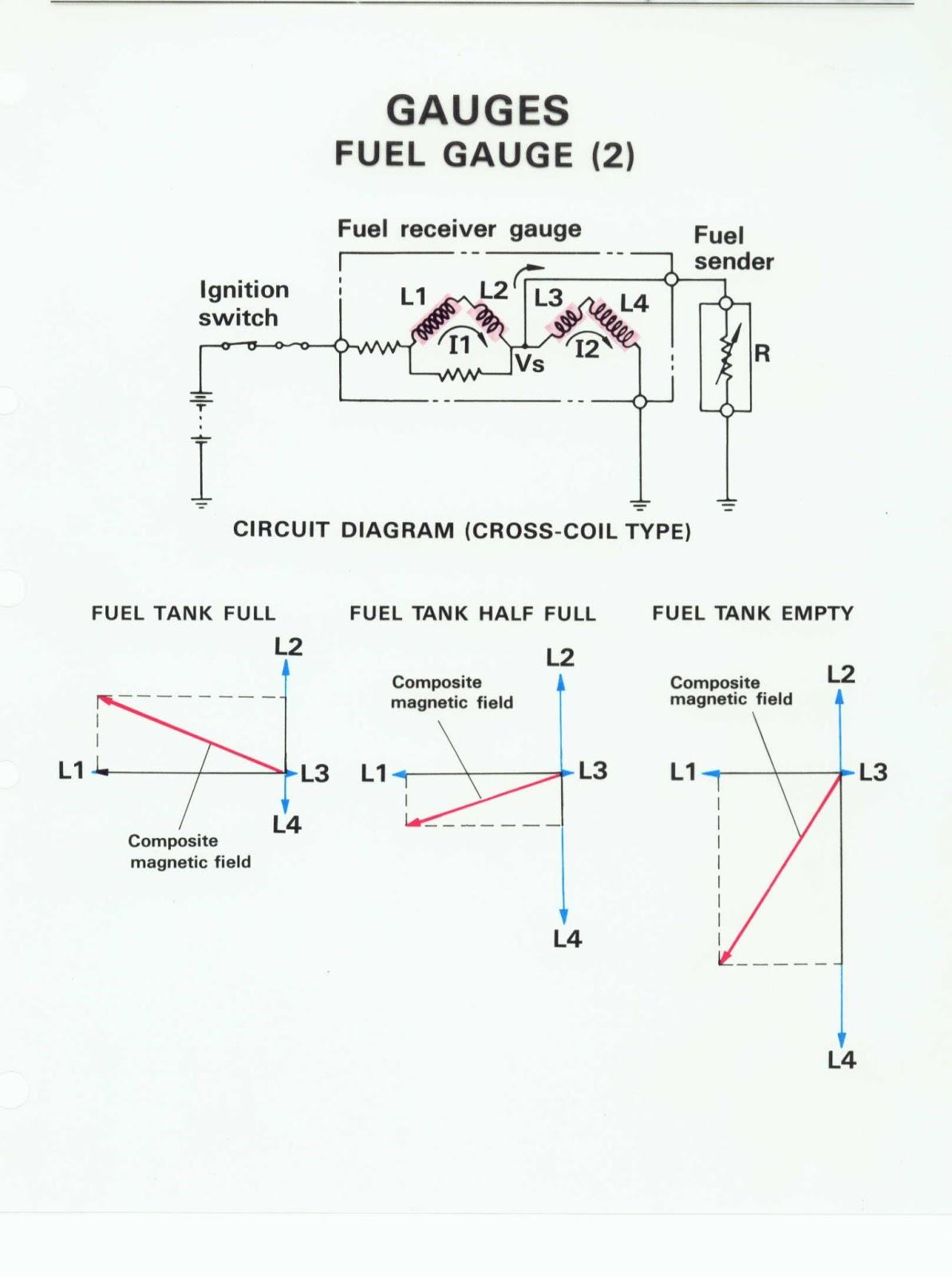 Diagram  Wiring Diagram Sistem Kelistrikan Body Full
