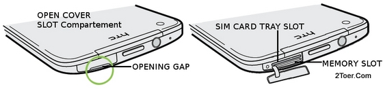 Open Slot Cover Location SIM microSD External Memory HTC Butterfly