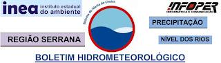 INEA-Boletim Hidrometeorológico Região Serrana - Teresópolis , Petrópolis , Nova Friburgo e Bom Jardim - 22 out 2013