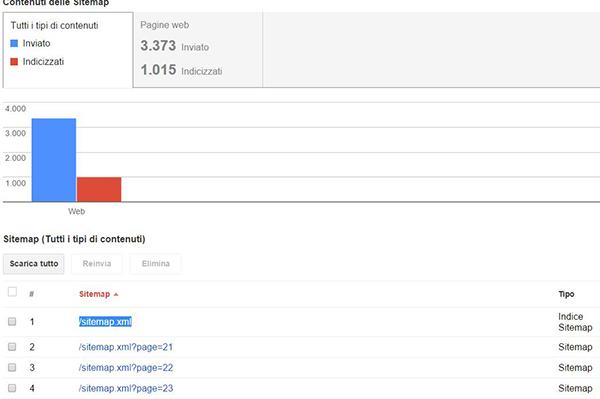 blogger not index fix sitemap dynamic seo tech tutorial