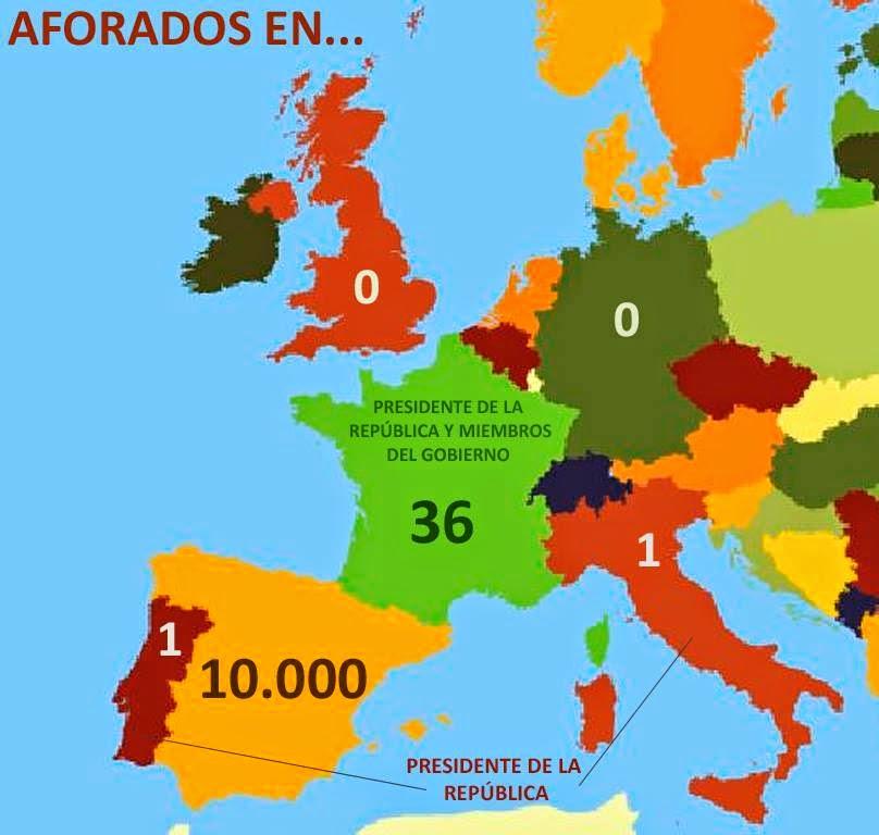 Mapa de distribución de aforados en Europa