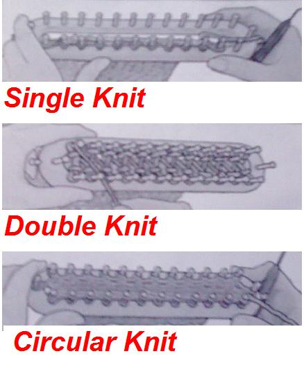 Loom Knitting Stitches Instructions : The Knifty Knitter: Knifty Knitter Types of Knit