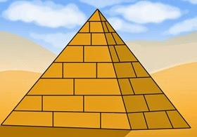 Forex pyramiding strategy