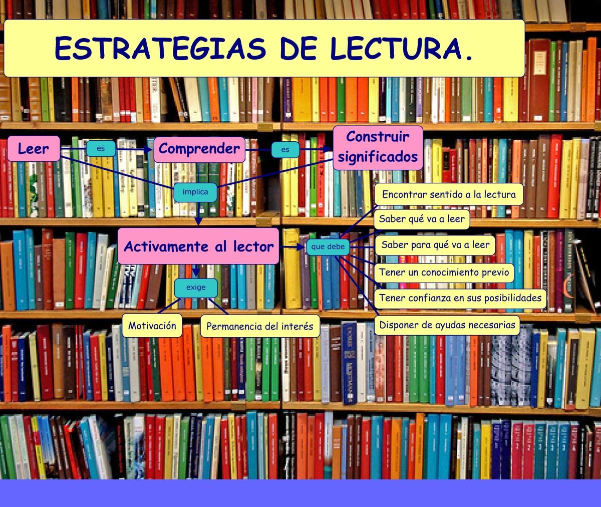 Estrategias de lectura | Lenguaje y Comunicación