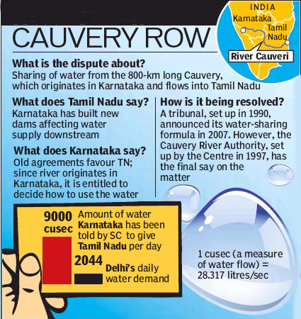 kaveri river water dispute essay Cauvery river dispute: karnataka to share less water, sc raps the two states over protestsmodifying its earlier order, the supreme court has asked the karnataka government to release 12,000 cusecs of water, instead of 15,000 cusecs as ordered earlier, but for five more days, to tamil nadu.