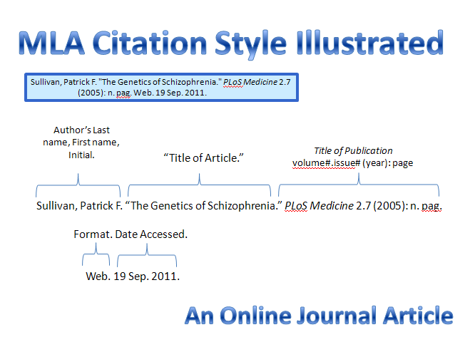 mla format journal article