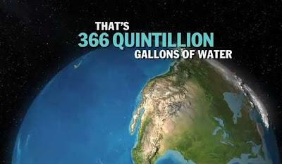 Video infografico sobre datos y cifras del agua potable en el mundo