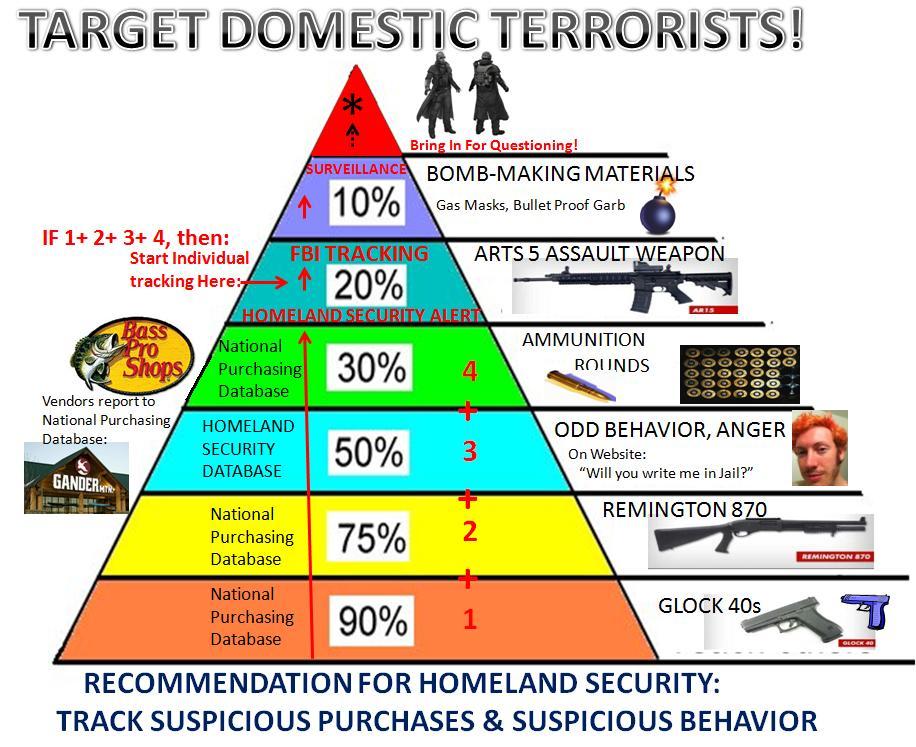 Essay on terrorism css