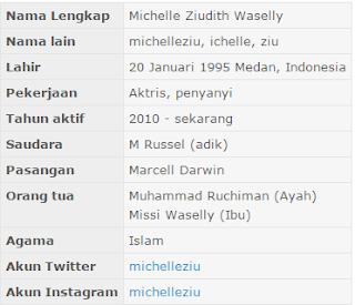 Profil Biodata Michelle Ziudith