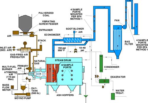 boiler-system Water Softener Schematic on water filtration schematic, generator schematic, water well schematic, faucet schematic, water softeners how they work, ice maker schematic, water furnace schematic, central air schematic, water system schematic, hot water tank schematic, a/c schematic, smoke alarm schematic, hvac schematic, roof schematic, deck schematic, water treatment schematic, water pump schematic, hot water heater schematic, elevator schematic, microwave schematic,