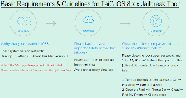Basic Guidelines & Requirements for TaiG iOS 8 Jailbreak