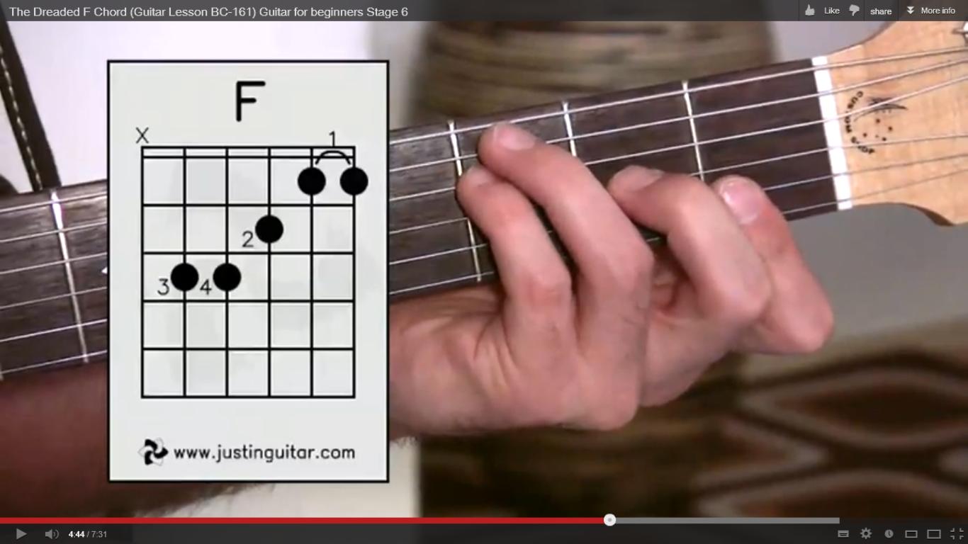 Bm7 Guitar Chord 5842477 Heartlovefo