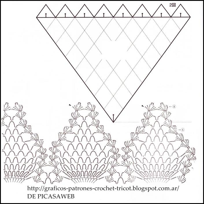crochet fabric , CROCHET - GANCHILLO - PATRONES - GRAFICOS: CHAL ...