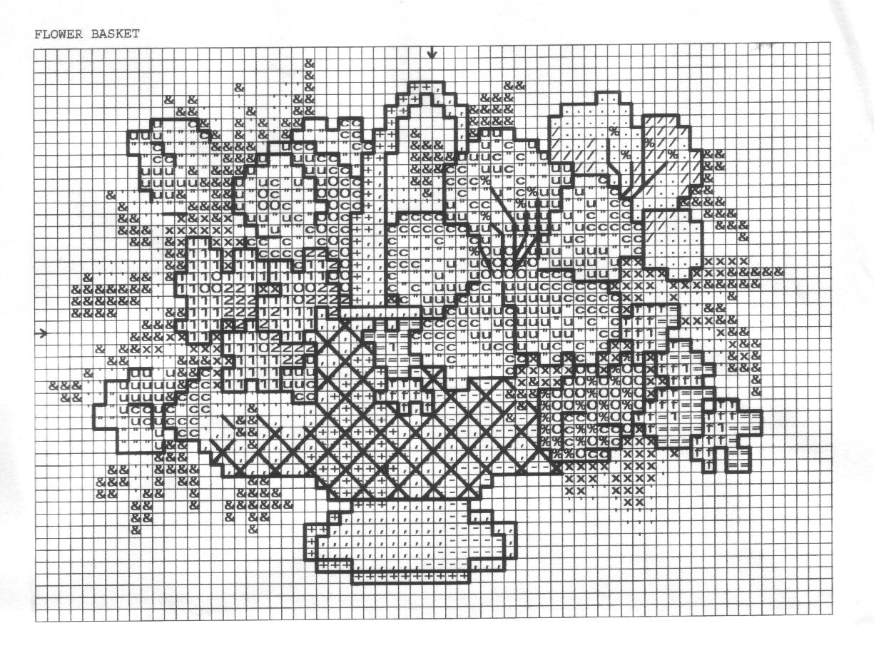 Flower Baskets Cross Stitch Charts : Cross stitch mania free flower basket chart