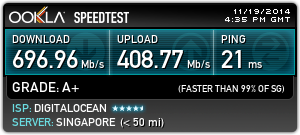 SSH Gratis 25 Januari 2015 Singapura