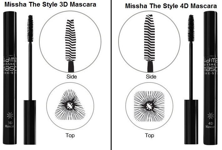 http://3.bp.blogspot.com/-yfWFC_clSBc/Ubx-UzV25zI/AAAAAAAAByM/yT5kGx1A1fw/s1600/Missha+The+Style+3D-4D+Mascara.jpg