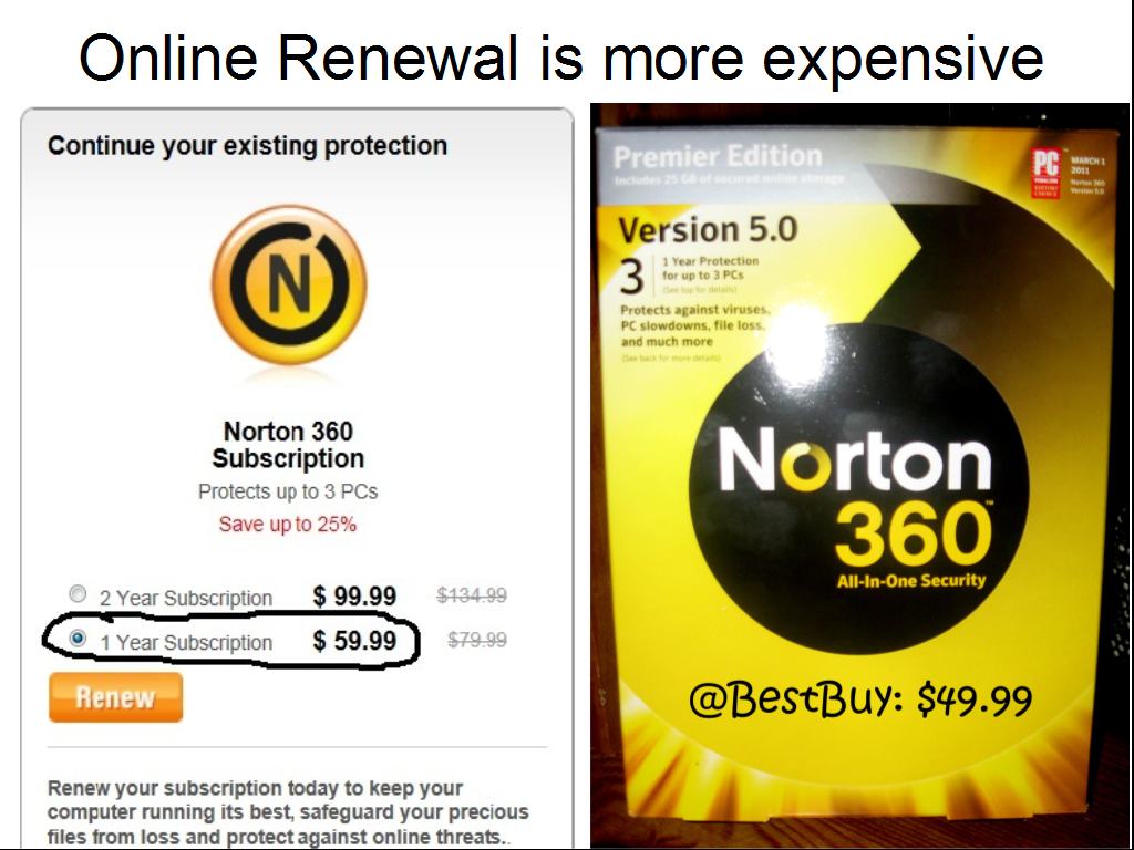 Norton™ provides award-winning antivirus and security software for your PC, Mac, and mobile devices. Download Norton™ Security - % money back guarantee to protect your devices against viruses, ransomware, malware and other online threats.