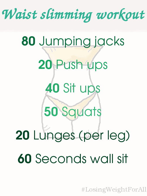 Waist slimming workout ~ Losing Weight For All