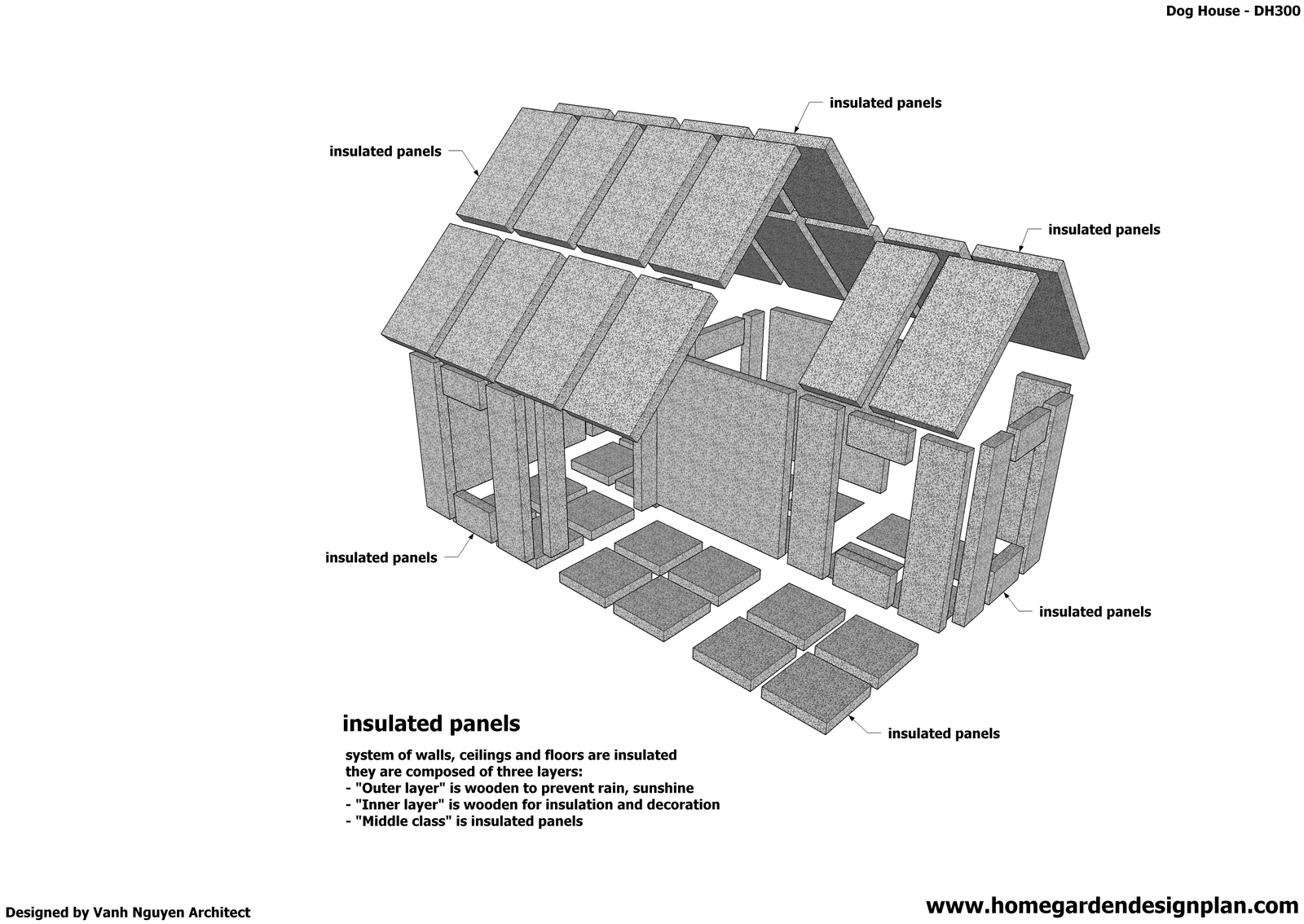 Simple Dog House Blueprints Dh300 dog house plans free