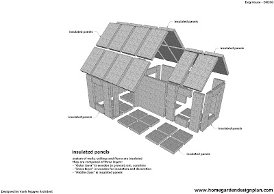 Felic  Insulated dog house plans pdf DiyInsulated Dog House Plan Free    Insulated Dog