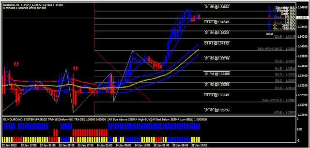 Trik trading forex selalu profit