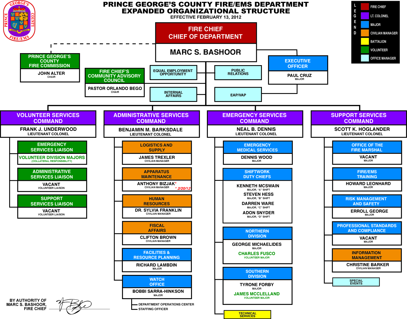 Prince Georges County FireEMS Department PGFD NEW – Fire Department Organizational Chart