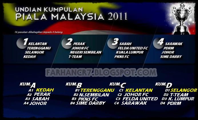 Berita Terkini Liga Super Malaysia Dan Bolasepak Malaysia/page