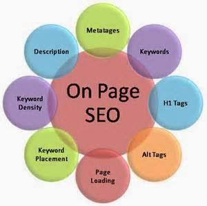 Blog Info, SEO OnPage