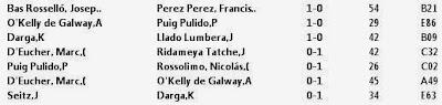 Siete partidas del IV Torneo internacional de Tarragona 1957