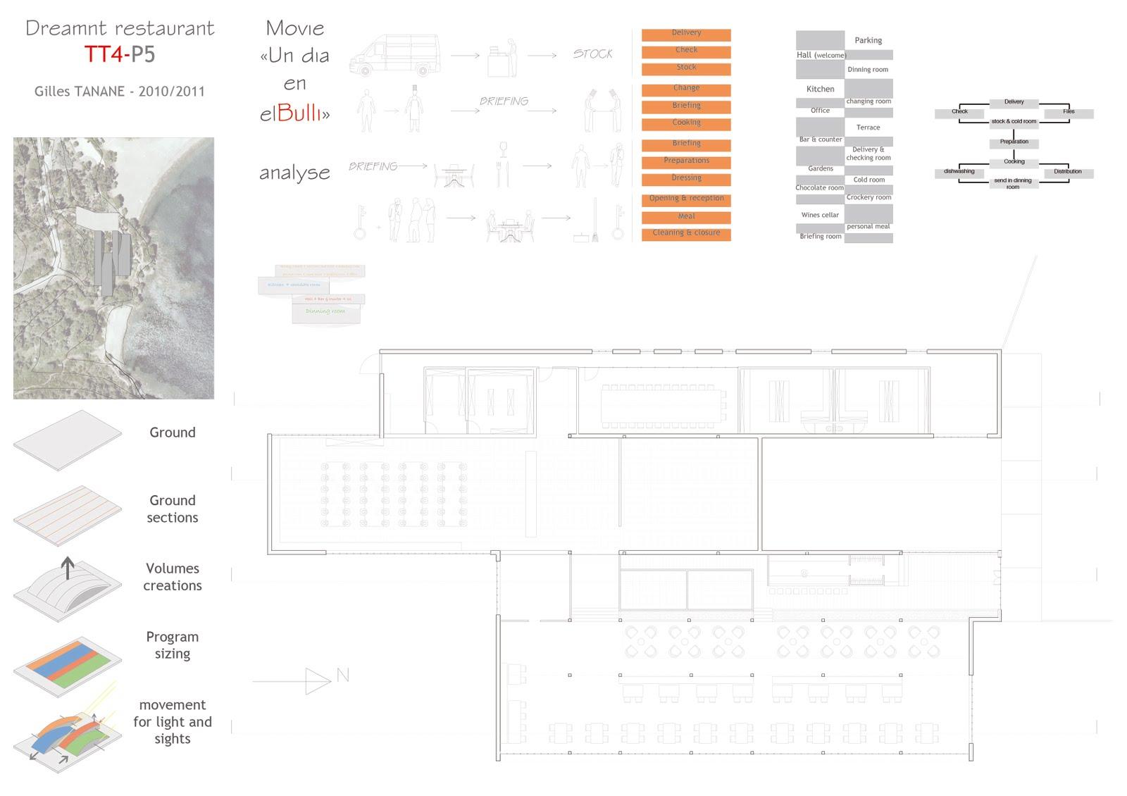 Architecture parcours tudiant projet d 39 architecture for Projet d architecture