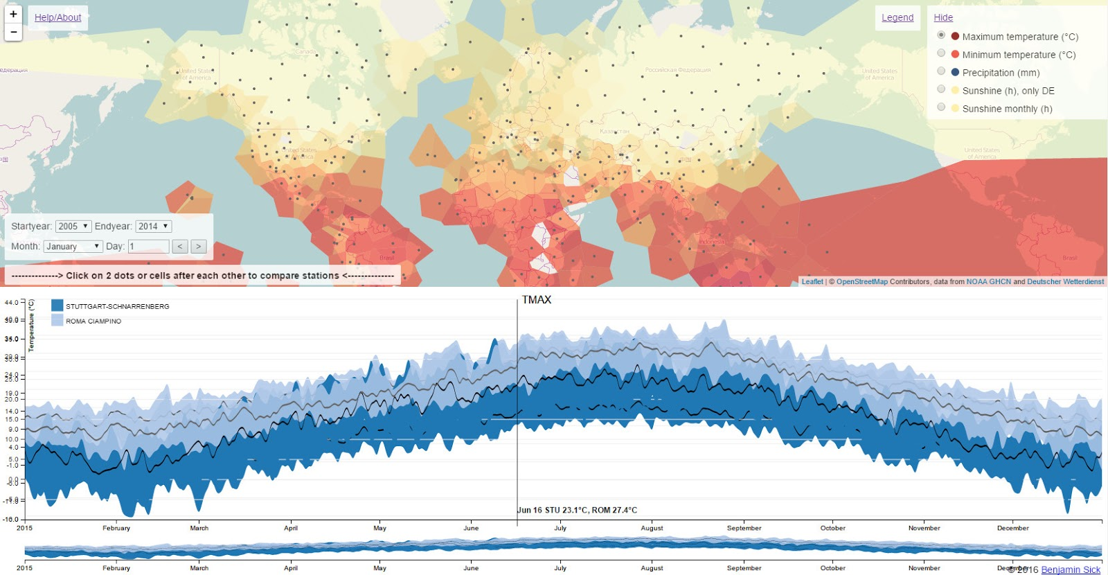 Global weather data comparison