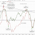 Konjunkturbarometern augusti: 100.2
