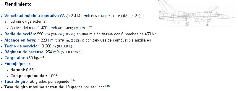 F16 rendimiento.