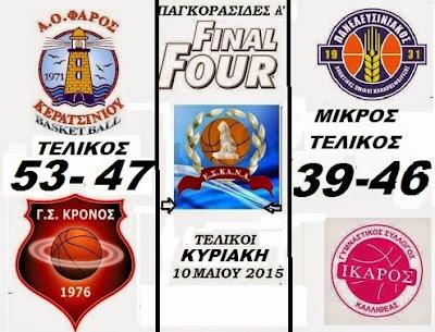 Πρωταθλητής στις παγκορασίδες Α΄ (τουρνουά Π. Καπαγέρωφ) ο Φάρος Κερ. 53-47 τον Κρόνο