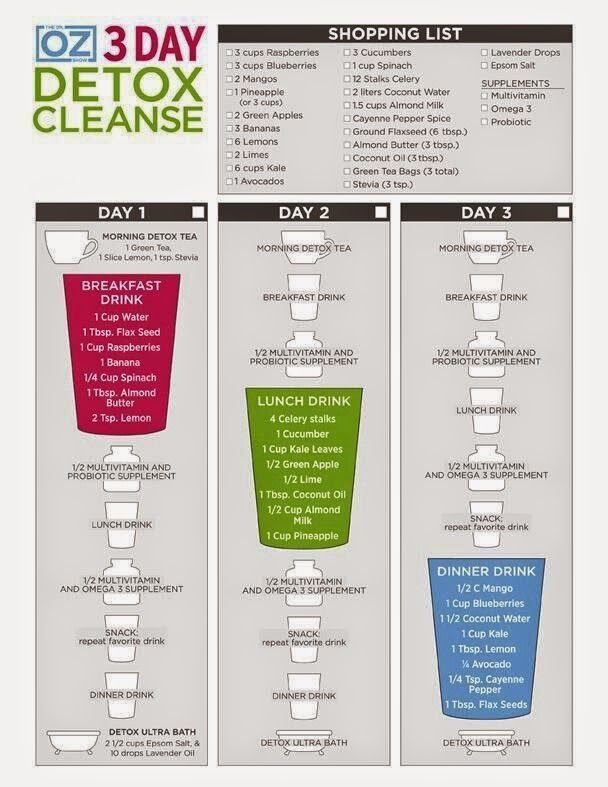 Dr Oz 3 Day Cleanse