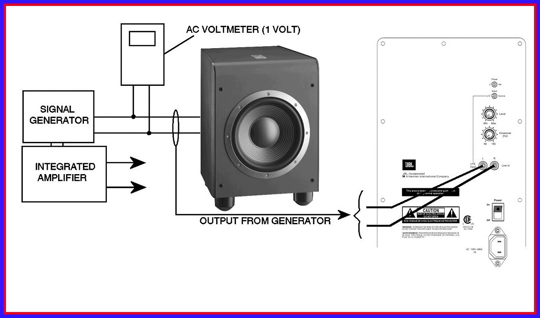 electronic equipment repair centre jbl es250p powered sub woofer function test and circuit diagram