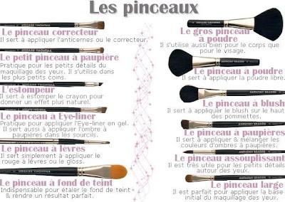 Samar 39 s beauty world quel pinceau choisir pour quel make up - Pinceaux maquillage utilisation ...