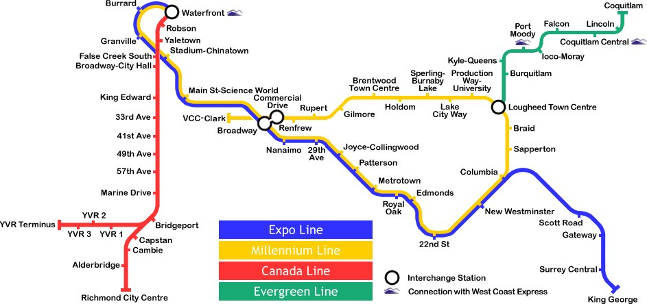 Skytrain system and subway system in Vancouver