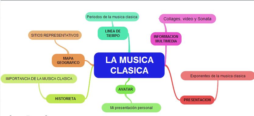 Historia de la m sica clasica for Musica clasica para entrenar